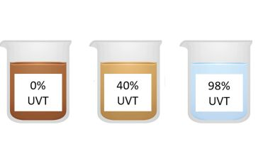 What Is UV Transmittance UVT And Why Is It Important To Know